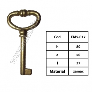 FM5-017